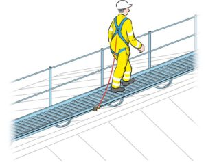 fall-protection-bild-cwsafety_2